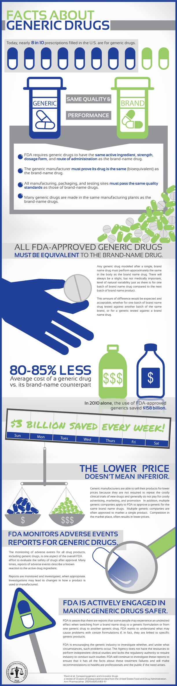generic-drugs-infographics